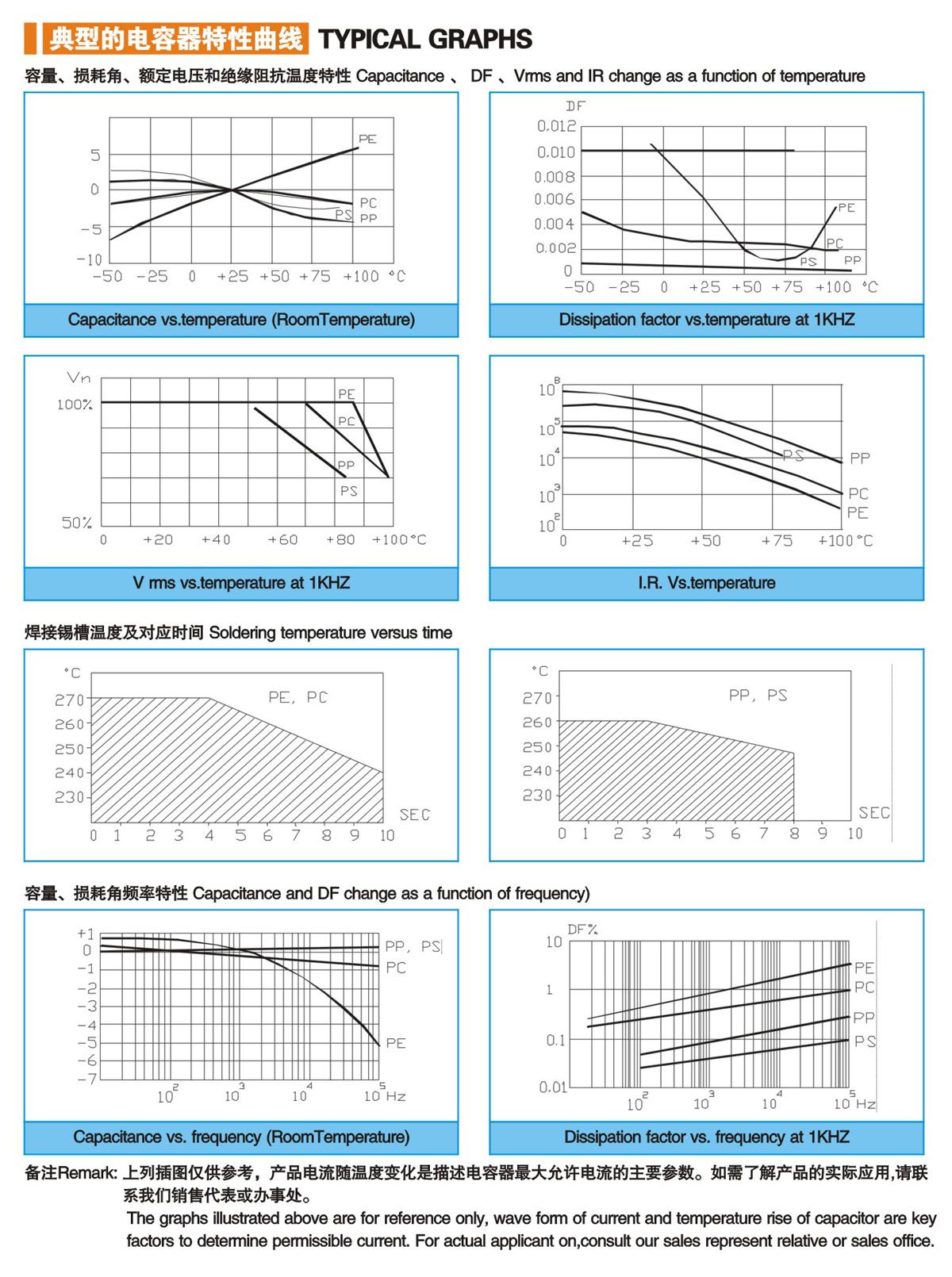 曲型的nba竞猜哪里买器特性曲线.jpg